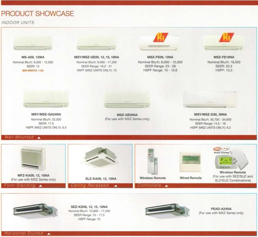 Options for Mitsubishi Mini-Splits